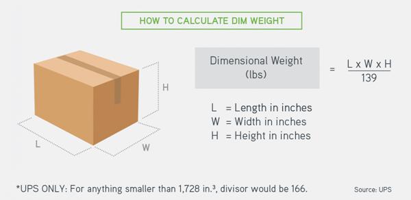 dim weight calculation