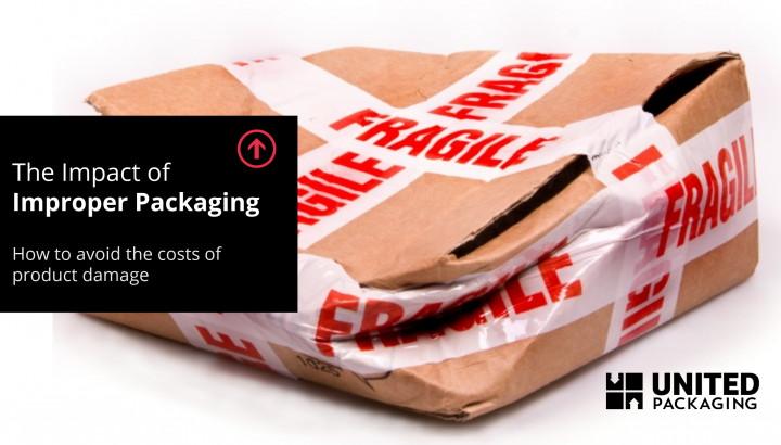 Costs of Packaging Damage